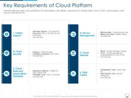 Key Requirements Of Cloud Platform Cloud Computing Infrastructure Adoption Plan
