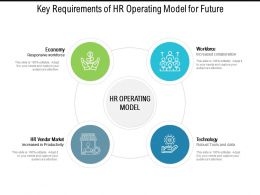 Key Requirements Of HR Operating Model For Future