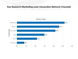 Key Research Marketing Lead Generation Network Channels