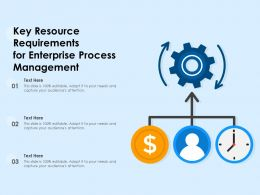 Key Resource Requirements For Enterprise Process Management