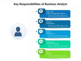 Key Responsibilities Of Business Analyst