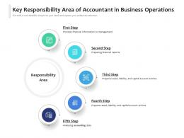 Key Responsibility Area Of Accountant In Business Operations