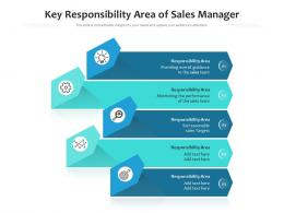 Key Responsibility Area Of Sales Manager