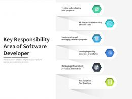 Key Responsibility Area Of Software Developer