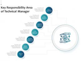Key Responsibility Area Of Technical Manager