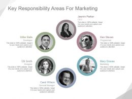 Key Responsibility Areas For Marketing Ppt Background Graphics