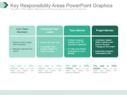 Key Responsibility Areas Powerpoint Graphics