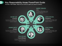 Key Responsibility Areas Powerpoint Guide