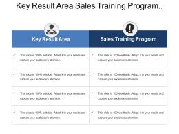 Key Result Area Sales Training Program Network Expansion