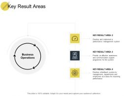 Key Result Areas Business Ppt Powerpoint Presentation Pictures Slides