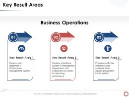 Key Result Areas Effective Awareness And Communication Ppt Powerpoint Presentation Topics