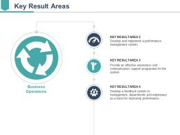 Key Result Areas Ppt Sample File