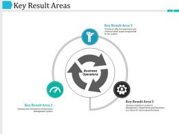 Key Result Areas Ppt Templates