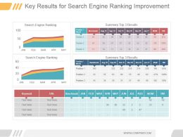 Key Results For Search Engine Ranking Improvement Good Ppt Example