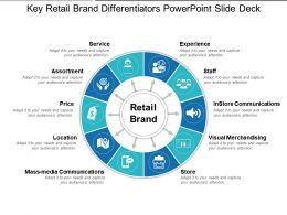 Key Retail Brand Differentiators Powerpoint Slide Deck