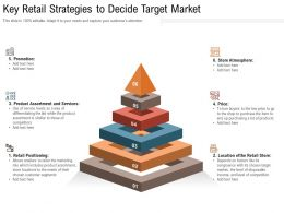 Key Retail Strategies To Decide Target Market