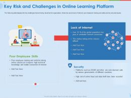 Key Risk And Challenges In Online Learning Platform Online Classes Ppt Styles