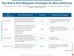 Key Risk And Risk Mitigation Strategies For Mass Gathering Ppt Show