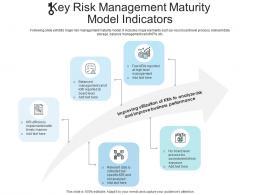 Key Risk Management Maturity Model Indicators