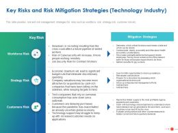 Key Risks And Risk Mitigation Strategies Technology Industry Ppt Powerpoint Styles