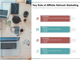 Key Role Of Affiliate Network Marketing