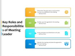 Key Roles And Responsibilities Of Meeting Leader