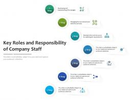 Key Roles And Responsibility Of Company Staff