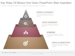 Key Roles Of Mission And Vision Powerpoint Slide Inspiration