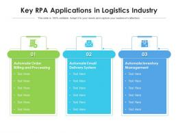 Key RPA Applications In Logistics Industry