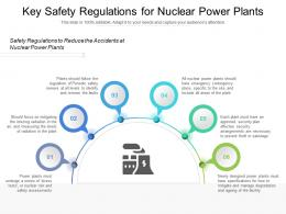 Key Safety Regulations For Nuclear Power Plants