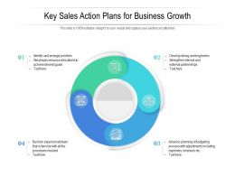 Key Sales Action Plans For Business Growth