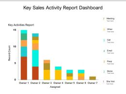 Key Sales Activity Report Dashboard