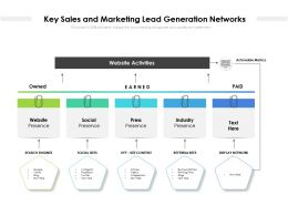 Key Sales And Marketing Lead Generation Networks