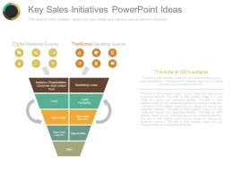 Key Sales Initiatives Powerpoint Ideas