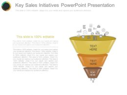 Key Sales Initiatives Powerpoint Presentation