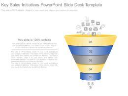 Key Sales Initiatives Powerpoint Slide Deck Template