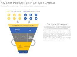 Key Sales Initiatives Powerpoint Slide Graphics