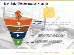 Key Sales Performance Metrics Campaigns To Drive Traffic
