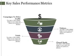 Key Sales Performance Metrics Powerpoint Slide Presentation Guidelines