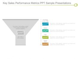 Key Sales Performance Metrics Ppt Sample Presentations
