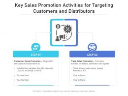 Key Sales Promotion Activities For Targeting Customers And Distributors
