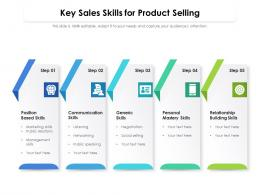 Key Sales Skills For Product Selling