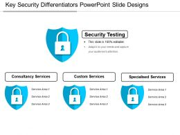 Key Security Differentiators Powerpoint Slide Designs