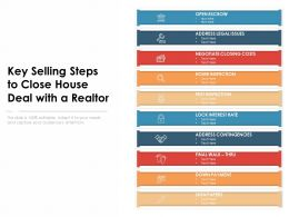 Key Selling Steps To Close House Deal With A Realtor