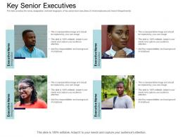 Key Senior Executives Equity Collective Financing Ppt Template