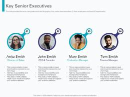 Key Senior Executives Pre Seed Round Pitch Deck Ppt Powerpoint Presentation Gallery Graphics