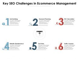 Key SEO Challenges In Ecommerce Management