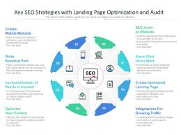 Key SEO Strategies With Landing Page Optimization And Audit