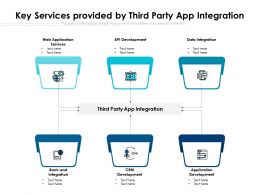 Key Services Provided By Third Party App Integration