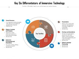 Key Six Differentiators Of Immersive Technology